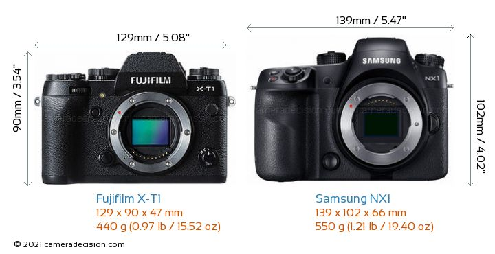 Fujifilm X-T1 vs Samsung NX1 Camera Size Comparison - Front View