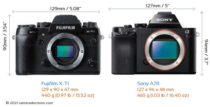 Fujifilm X-T1 vs Sony A7R Camera Size Comparison - Front View