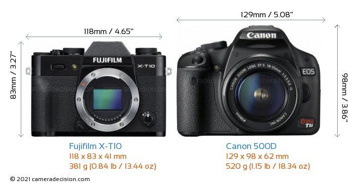 Fujifilm-X-T10-vs-Canon-EOS-500D-size-co