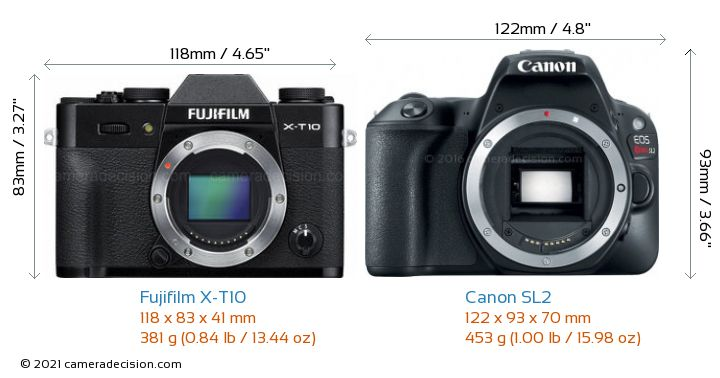 Fujifilm X-T10 vs Canon SL2 Camera Size Comparison - Front View
