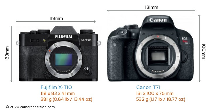 Fujifilm X-T10 vs Canon T7i Camera Size Comparison - Front View