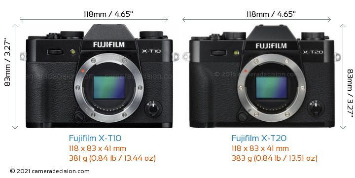 Fujifilm X-T10 vs Fujifilm X-T20 Camera Size Comparison - Front View