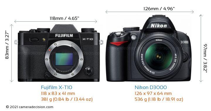 Fujifilm X-T10 vs Nikon D3000 Camera Size Comparison - Front View
