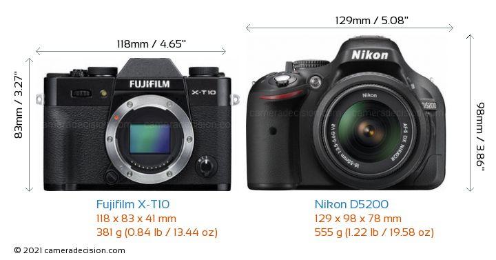 Fujifilm X-T10 vs Nikon D5200 Camera Size Comparison - Front View