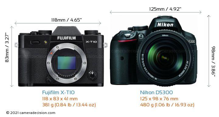 Fujifilm X-T10 vs Nikon D5300 Camera Size Comparison - Front View