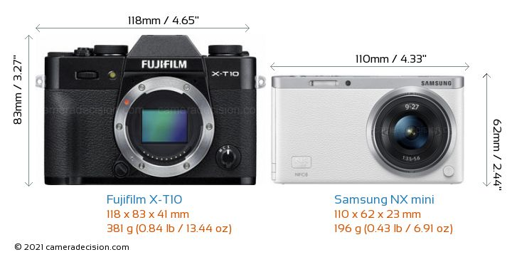 Fujifilm X-T10 vs Samsung NX mini Camera Size Comparison - Front View