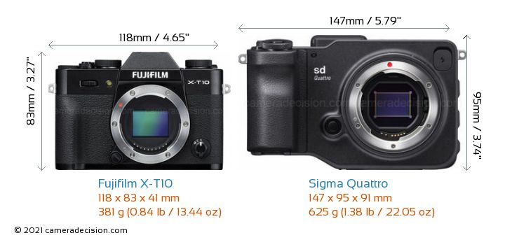 Fujifilm X-T10 vs Sigma Quattro Camera Size Comparison - Front View
