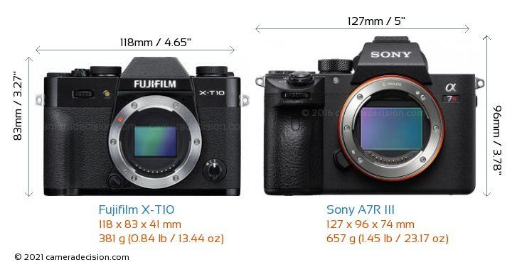Fujifilm X-T10 vs Sony A7R III Camera Size Comparison - Front View