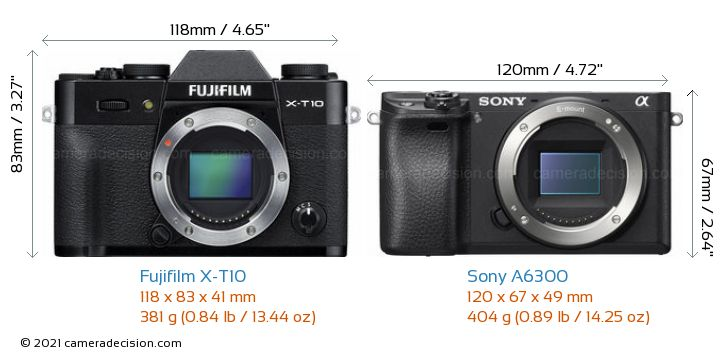 Fujifilm X-T10 vs Sony A6300 Camera Size Comparison - Front View