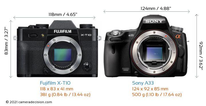 Fujifilm X-T10 vs Sony A33 Camera Size Comparison - Front View