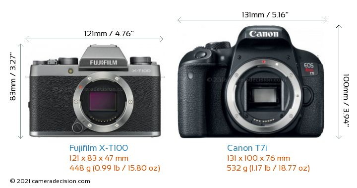Fujifilm X-T100 vs Canon T7i Camera Size Comparison - Front View