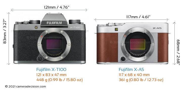 Fujifilm X-T100 vs Fujifilm X-A5 Camera Size Comparison - Front View