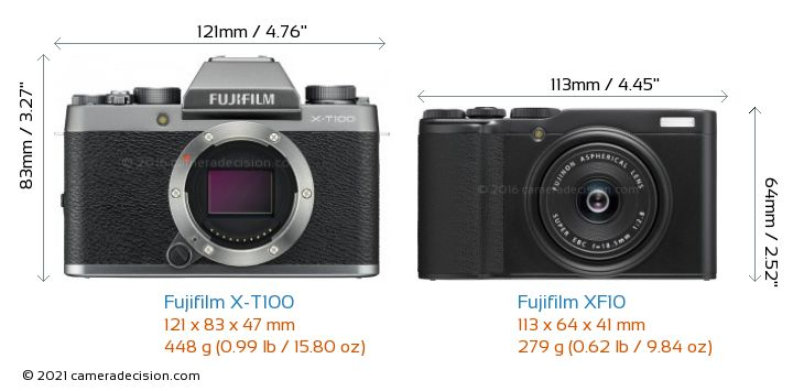 Fujifilm X-T100 vs Fujifilm XF10 Camera Size Comparison - Front View