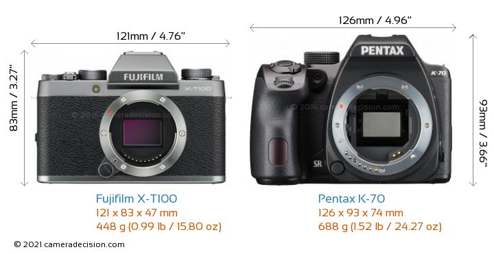 Fujifilm X-T100 vs Pentax K-70 Camera Size Comparison - Front View