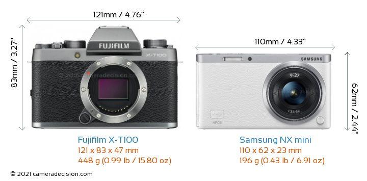 Fujifilm X-T100 vs Samsung NX mini Camera Size Comparison - Front View