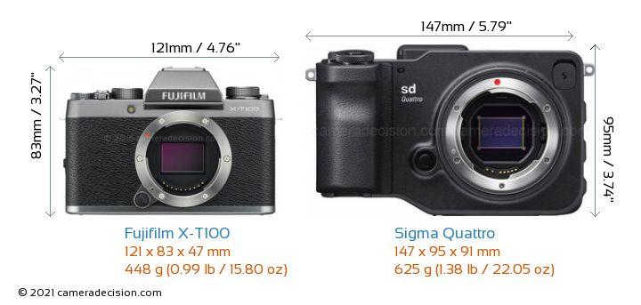 Fujifilm X-T100 vs Sigma Quattro Camera Size Comparison - Front View