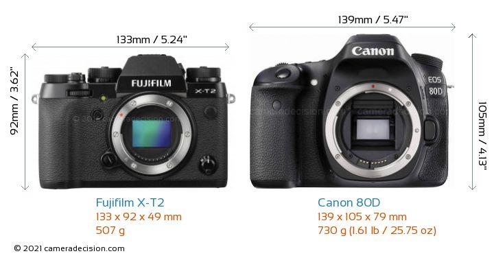 Fujifilm X T2 Vs Canon 80D Detailed Comparison