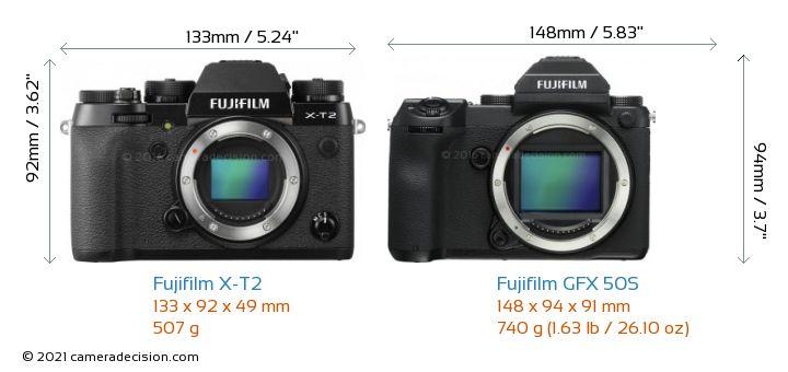 Fujifilm X-T2 vs Fujifilm GFX 50S Camera Size Comparison - Front View