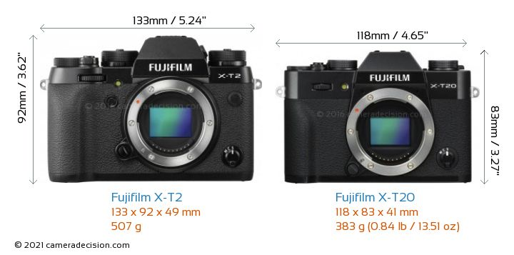 Fujifilm X-T2 vs Fujifilm X-T20 Camera Size Comparison - Front View