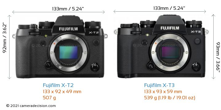 Fujifilm X-T2 vs Fujifilm X-T3 Camera Size Comparison - Front View