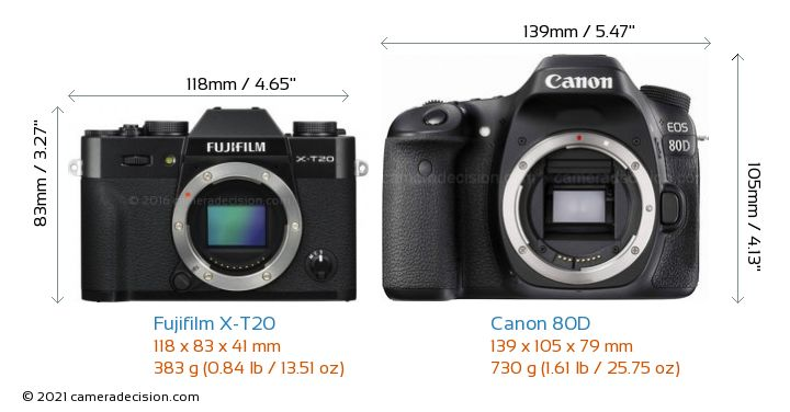 Fujifilm X-T20 vs Canon 80D Camera Size Comparison - Front View