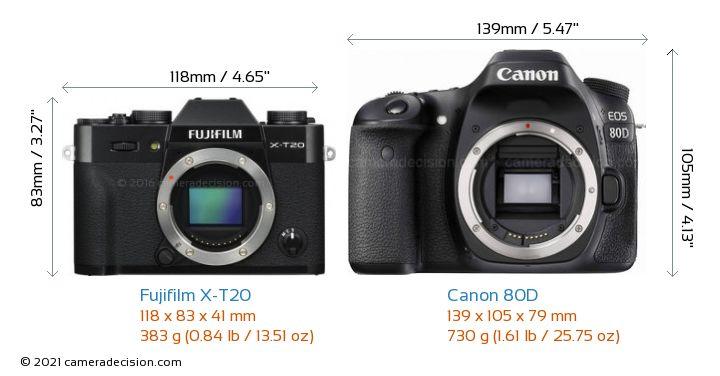 Fujifilm X-T20 vs Canon 80D Camera Size Comparison - Front View