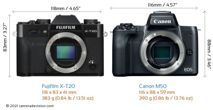 Fujifilm X-T20 vs Canon M50 Camera Size Comparison - Front View