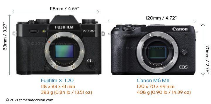 Fujifilm X-T20 vs Canon M6 MII Camera Size Comparison - Front View