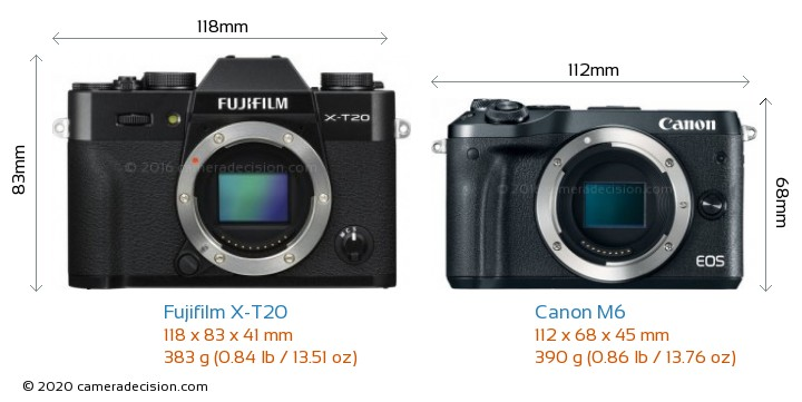 Fujifilm X-T20 vs Canon M6 Camera Size Comparison - Front View