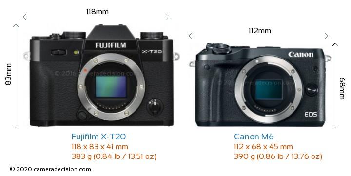 Fujifilm X-T20 vs Canon M6 Camera Size Comparison - Front View