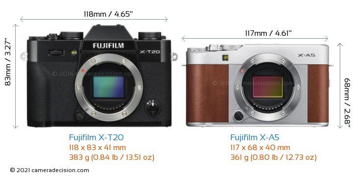 Fujifilm X-T20 vs Fujifilm X-A5 Camera Size Comparison - Front View