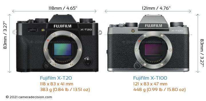 Fujifilm X-T20 vs Fujifilm X-T100 Camera Size Comparison - Front View