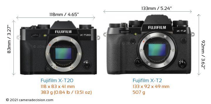 Fujifilm X-T20 vs Fujifilm X-T2 Camera Size Comparison - Front View