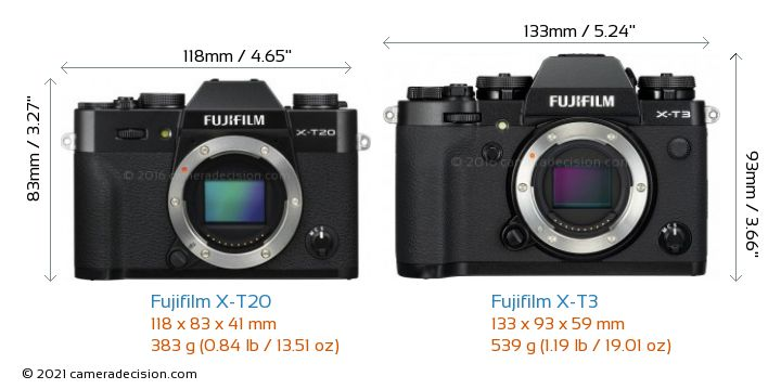 Fujifilm X-T20 vs Fujifilm X-T3 Camera Size Comparison - Front View