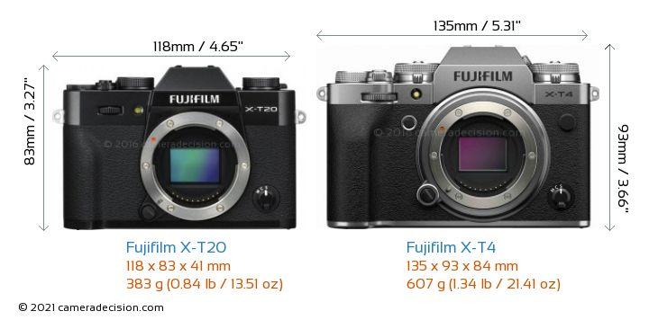 Fujifilm X-T20 vs Fujifilm X-T4 Camera Size Comparison - Front View