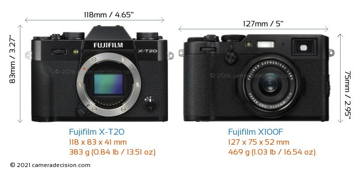 Fujifilm X-T20 vs Fujifilm X100F Camera Size Comparison - Front View