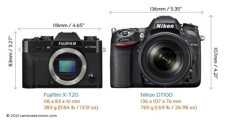 Fujifilm X-T20 vs Nikon D7100 Camera Size Comparison - Front View