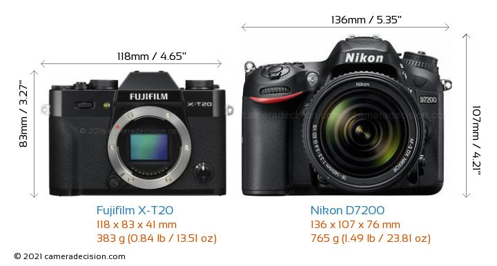 Fujifilm X-T20 vs Nikon D7200 Camera Size Comparison - Front View