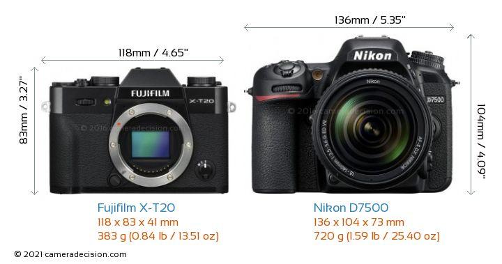 Fujifilm X-T20 vs Nikon D7500 Camera Size Comparison - Front View