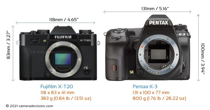 Fujifilm X-T20 vs Pentax K-3 Camera Size Comparison - Front View