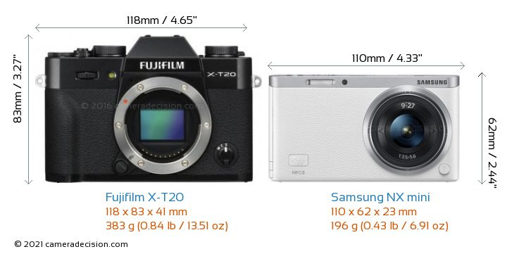 Fujifilm X-T20 vs Samsung NX mini Camera Size Comparison - Front View