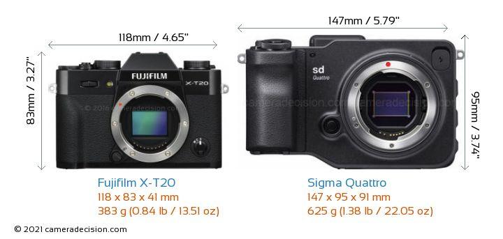 Fujifilm X-T20 vs Sigma Quattro Camera Size Comparison - Front View