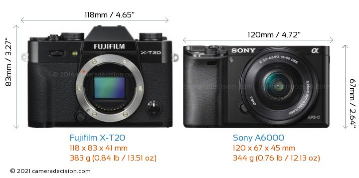 Fujifilm X-T20 vs Sony A6000 Camera Size Comparison - Front View