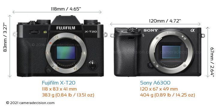 Fujifilm X-T20 vs Sony A6300 Camera Size Comparison - Front View