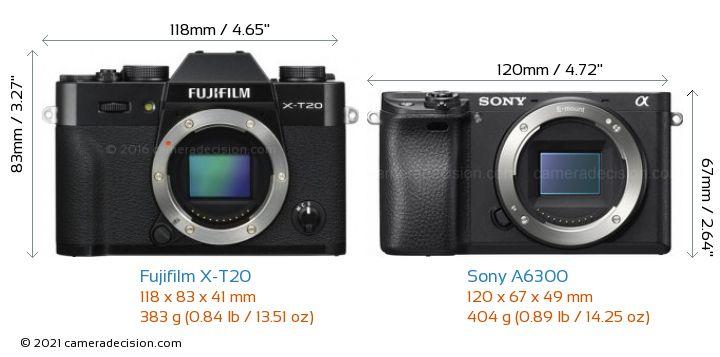 Fujifilm X-T20 vs Sony A6300 Camera Size Comparison - Front View