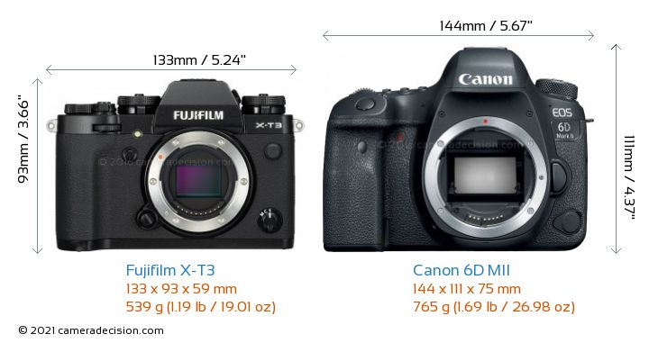 Fujifilm X-T3 vs Canon 6D MII Camera Size Comparison - Front View