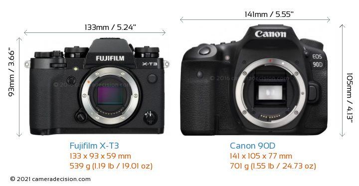 Fujifilm X-T3 vs Canon 90D Camera Size Comparison - Front View