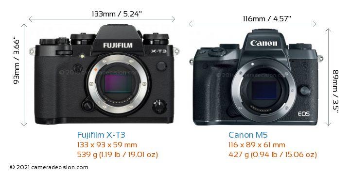 Fujifilm X-T3 vs Canon M5 Camera Size Comparison - Front View