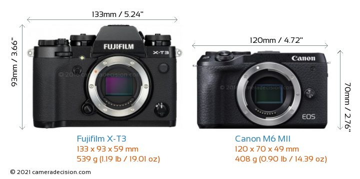Fujifilm X-T3 vs Canon M6 MII Camera Size Comparison - Front View