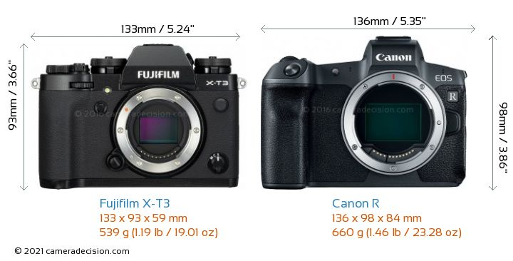 Fujifilm X-T3 vs Canon R Camera Size Comparison - Front View